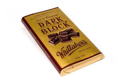 15nov supermarket price survey chocolate