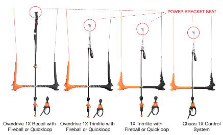 17jun cabrinha kiteboard control systems1