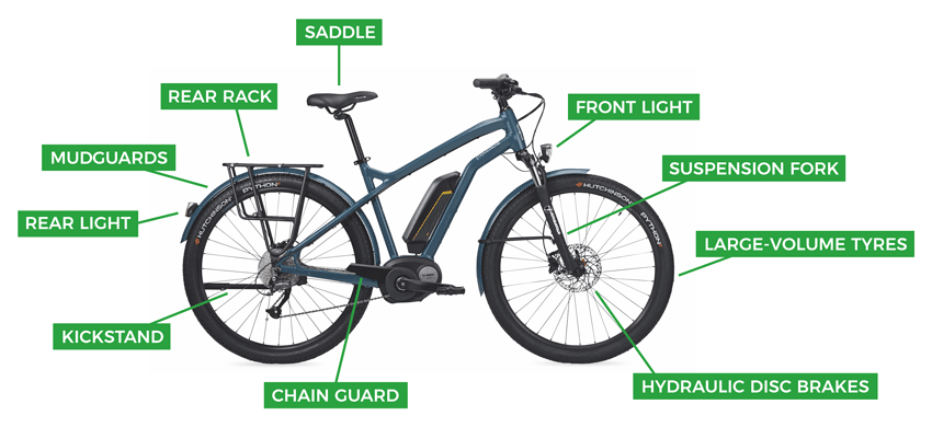 Electric Bikes Reviews Ratings Consumer Nz