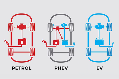 Phev graphic