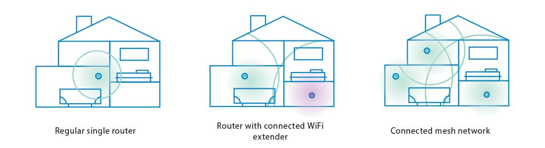 19feb google wifi graphic
