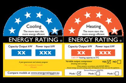 20jul energy rating labels explained heat pumps