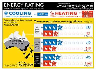 20jul energy rating labels explained new heat pump