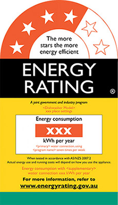 Image of energy rating label