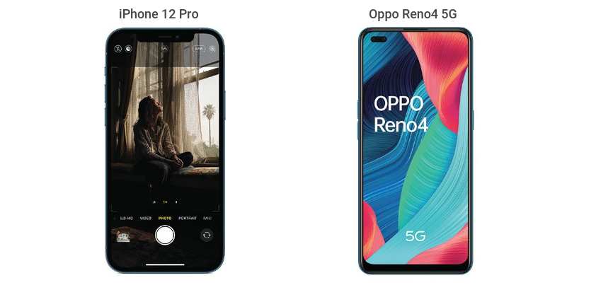 Oppo Reno4 5G and iPhone 12 Pro.