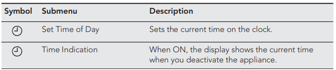 Image of AEG's user manual.