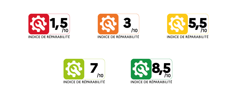 Indice de réparabilité scores label.