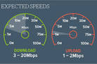 17may adsl speed promo product type
