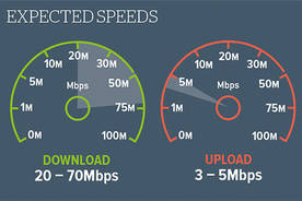 17may vdsl speed promo