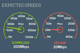 17may cable speed promo
