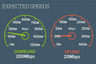 17may cable speed promo product type