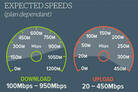 17may fibre speed promo default product type